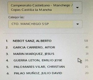 clasificacion-motos-campeonato-manchego-alberto-nebot