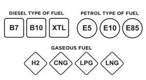 Nuevo etiquetado de combustible (Obligatorio desde Octubre 2018)